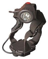 NiteHawk Eco Headlamp Review
